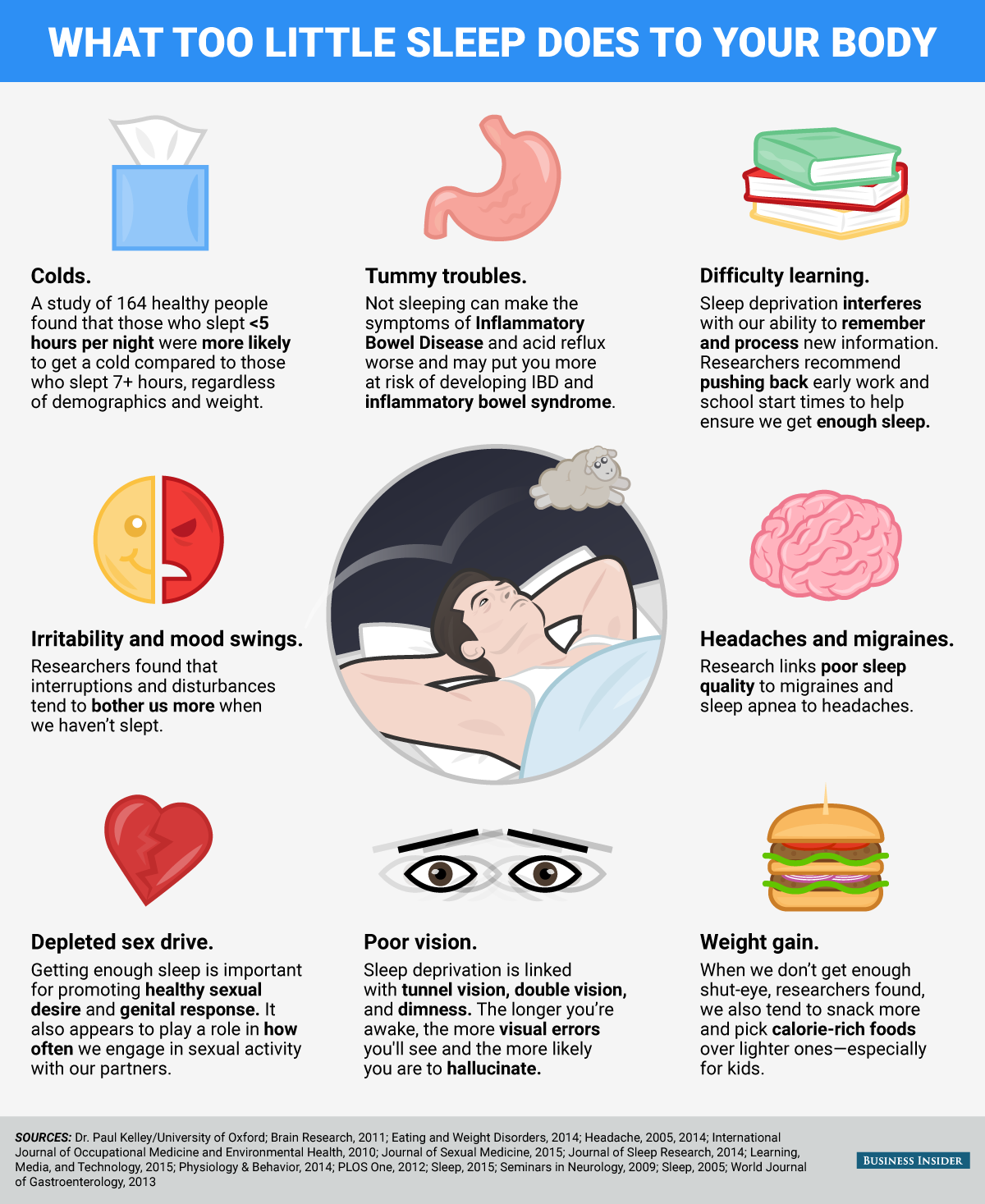 What Not Getting Enough Sleep Does To Your Brain And Body Sleep