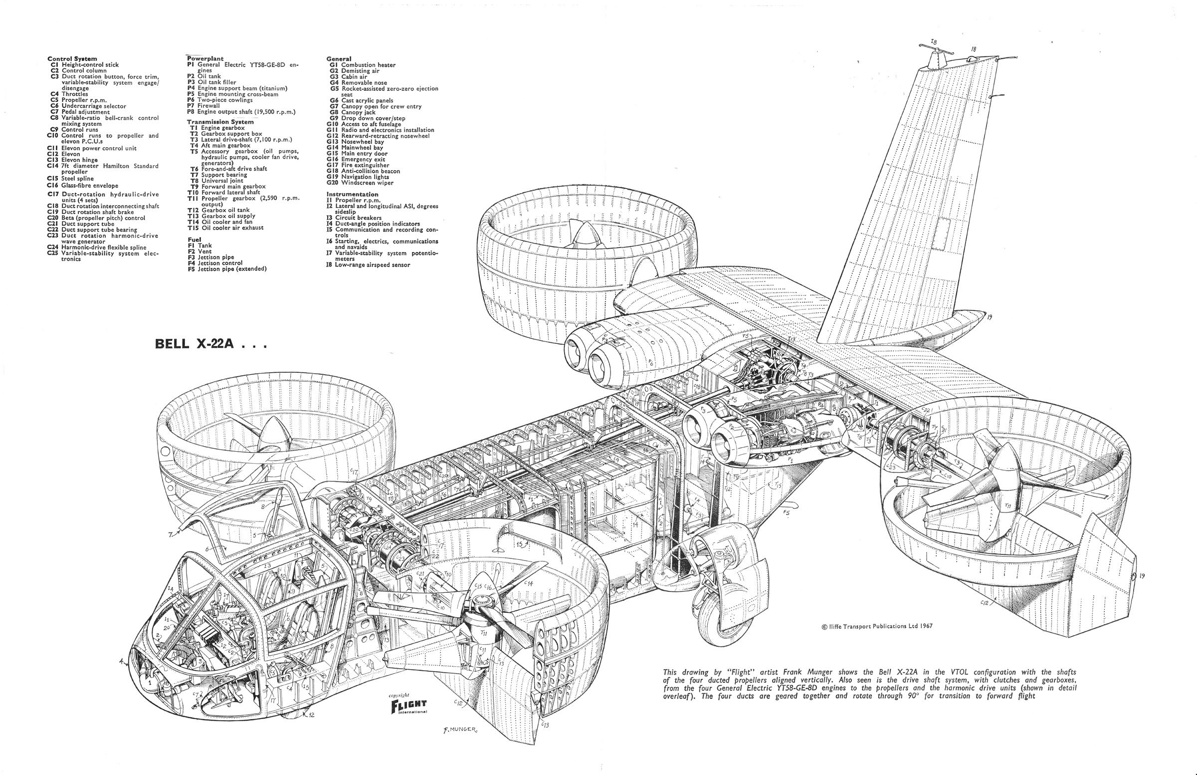 diagrams of flying cars
