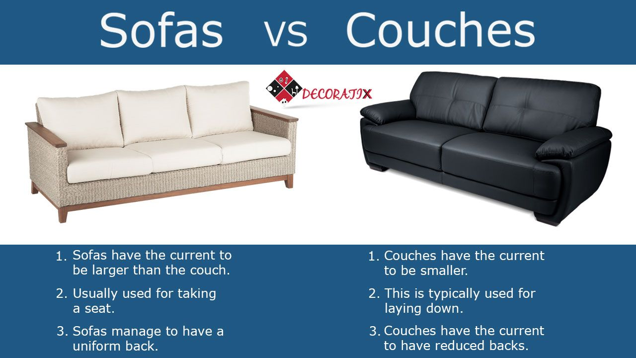 Sofa Vs Couch Vs Davenports Which One Is Best Choice For You