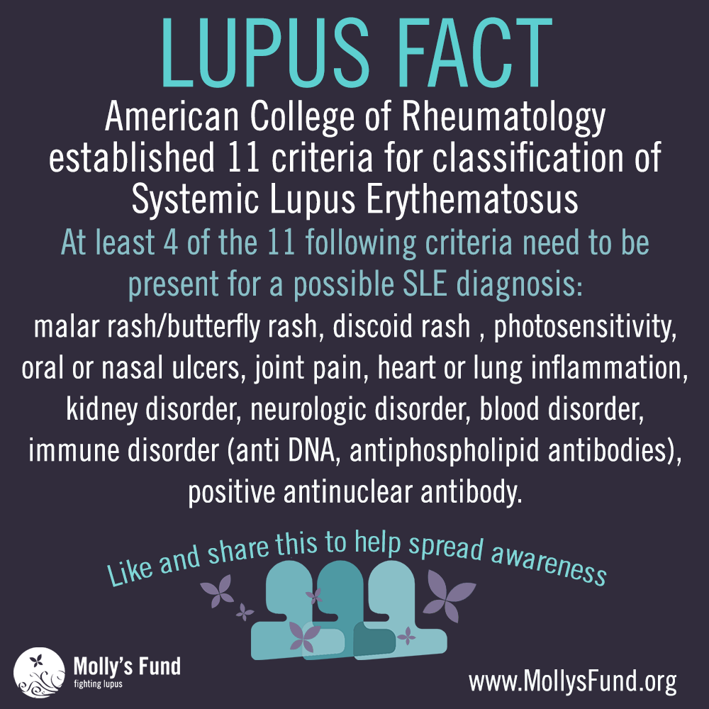 LUPUS FACT: American College of Rheumatology established 11 criteria