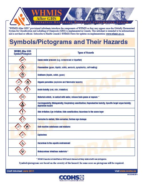 WHMIS After GHS - Symbols Pictograms and Their Hazards Fact Sheet - hazard analysis template