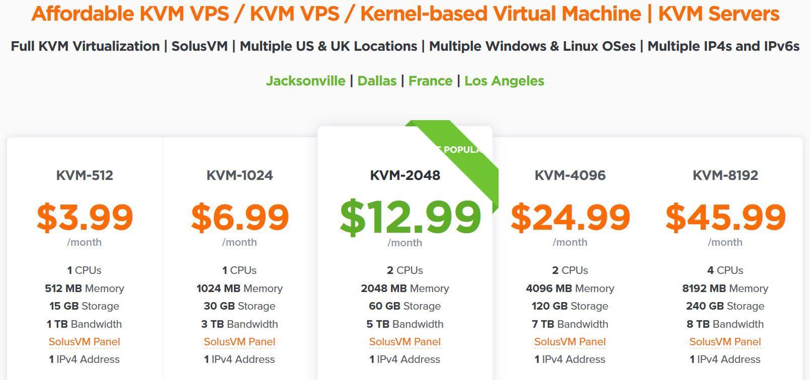 Kvm Vps Hosting Wellness Design Hosting Company Service Level Agreement