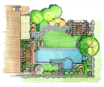 Simple Landscape Plan Like The Pergola Covered Patio In Back Leave Out Pool For Play Structure Ideas
