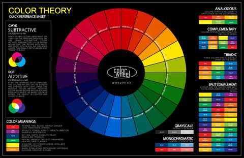 Pocket Square Colour Wheel