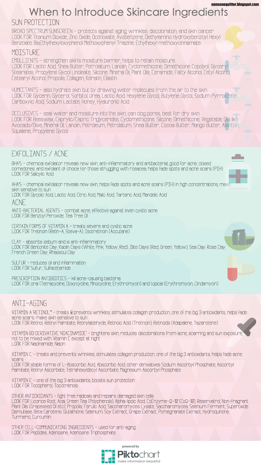 A Skincare Ingredients Cheat Sheet From Nonsonoquitter Blogspot Com Skincare Skincareingredients Infographi Skincare Ingredients Skin Care Beauty Skin Care