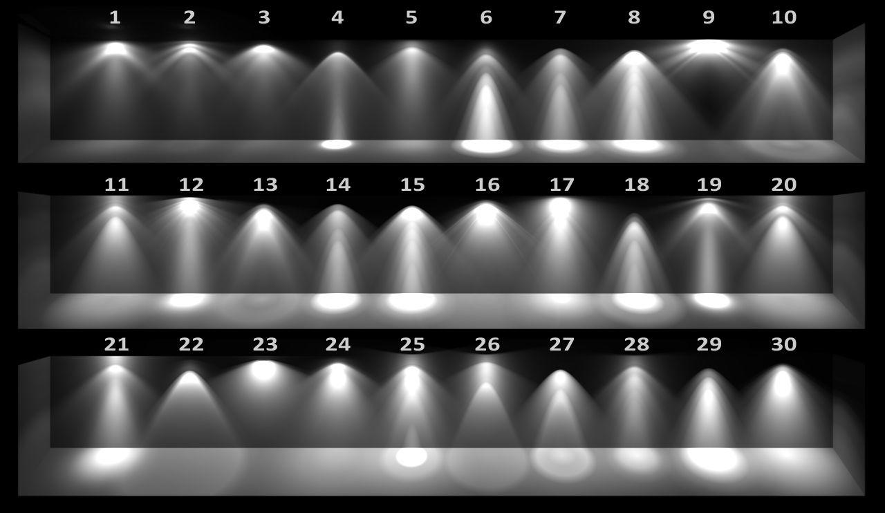 Resultado de imagem para ies light | RIAM | Pinterest | Solid angle for Ies Light Viewer  156eri