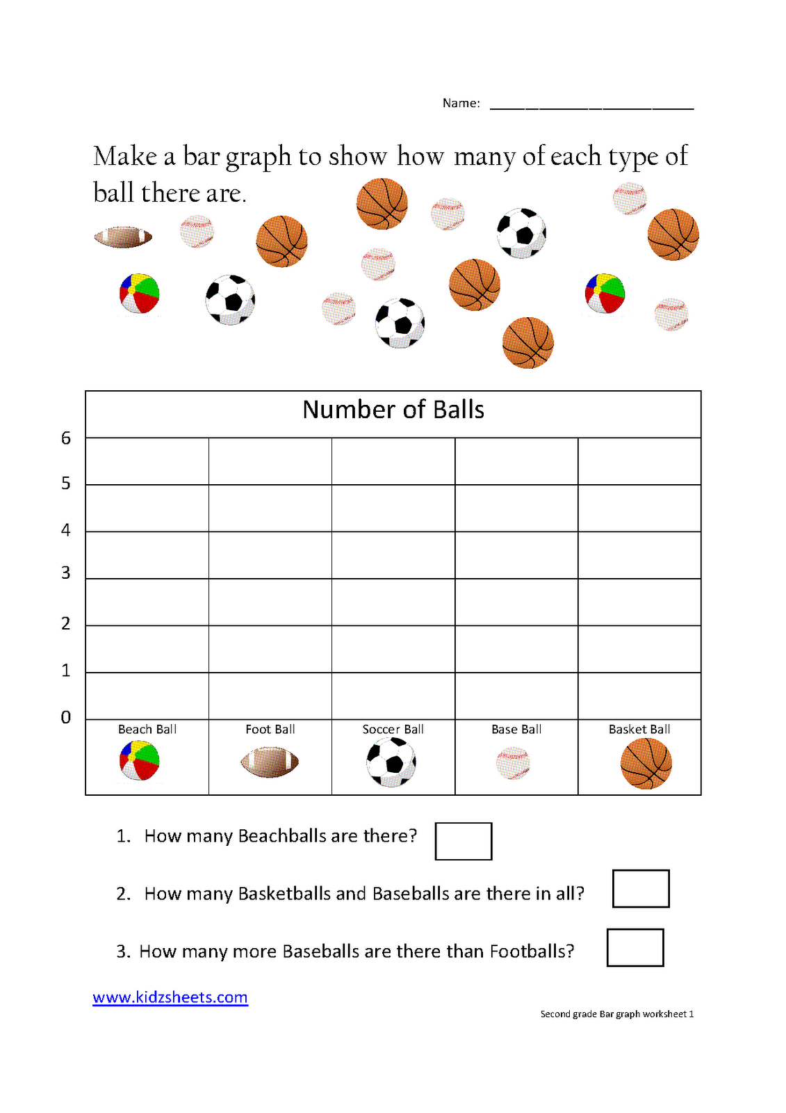 Kidz Worksheets Second Grade Bar Graph Worksheet1 School