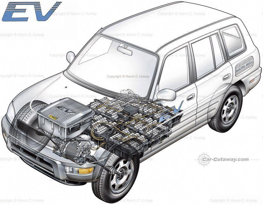 Ev Electric Vehicle Cutaway Sportsutilityvehicles Electric Car Conversion Toyota Hybrid Hybrid Car