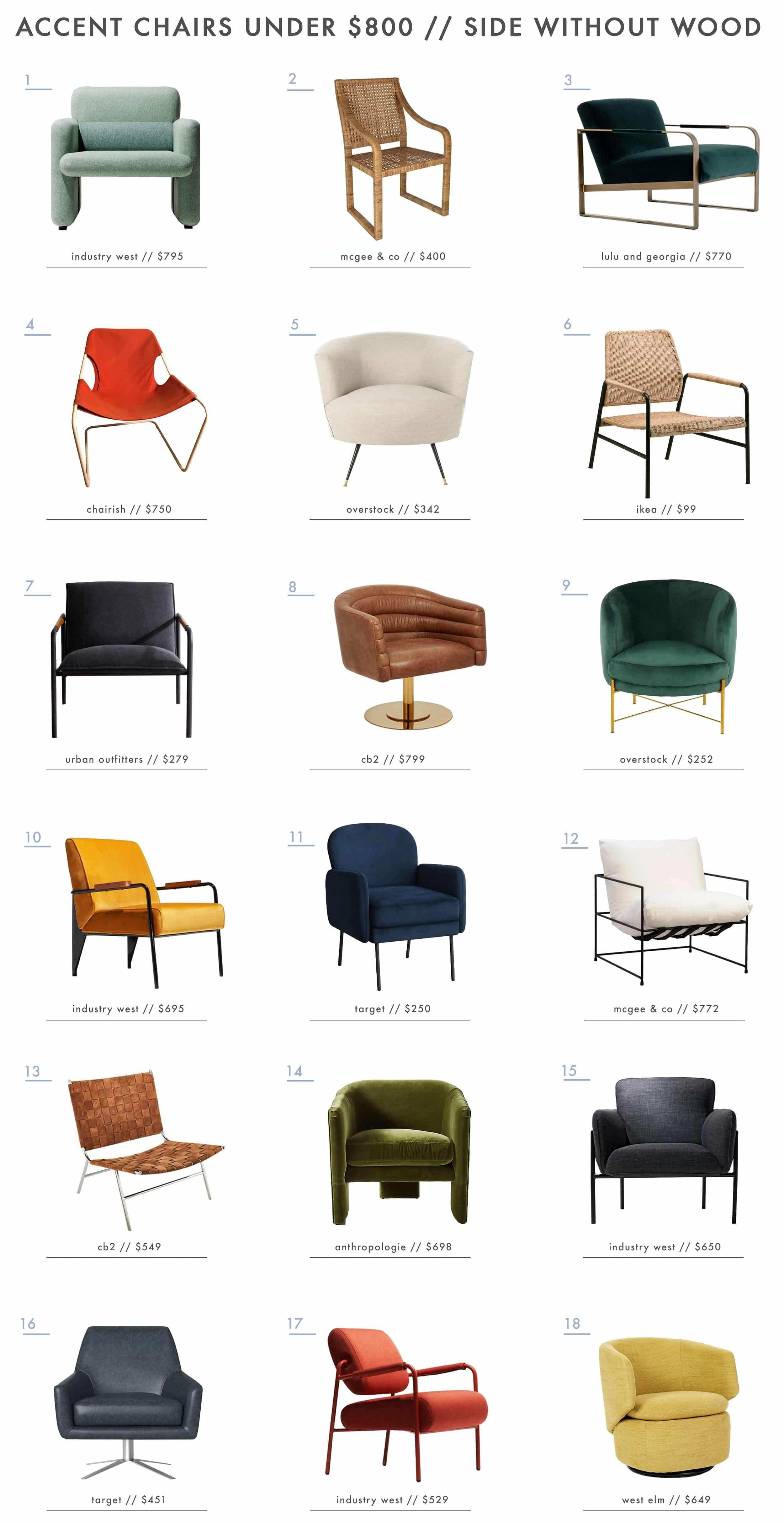 Accent Chairs Under 800 Organized By How You Actually Use Them Emily Henderson Vintage School Chairs Chair Accent Chairs