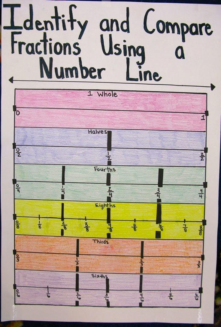 K-5 Math is Fun   Math   Pinterest   Maths, Fun math activities and ...
