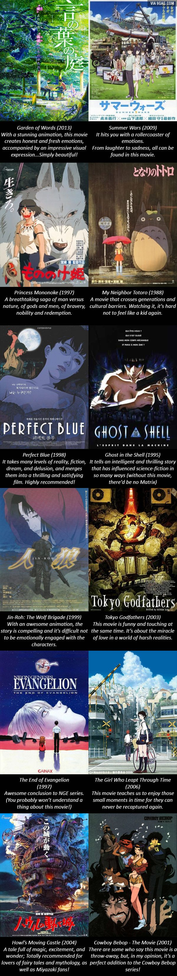 Here S A List Of My Favorite Anime Movies That I Recommend