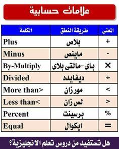 تعلم الانجليزية من خلال الصور المترجمة بأبداع كتابpdf1 English Language Learning Grammar Learn English Vocabulary Learn English Words