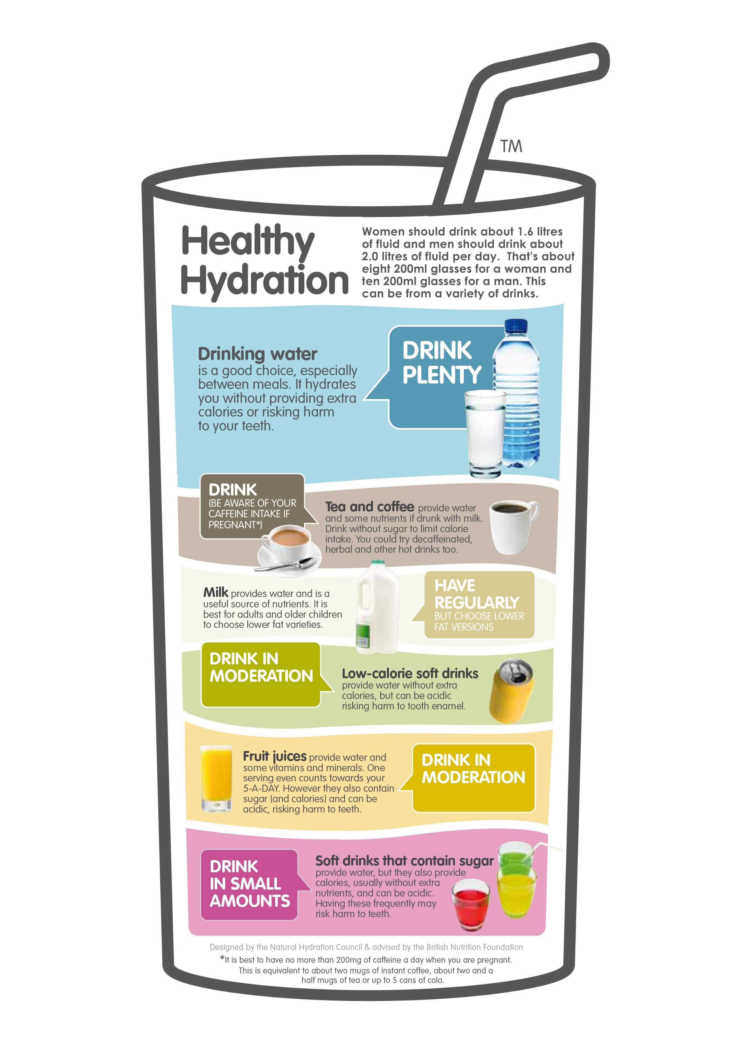 How many calories are found in water?