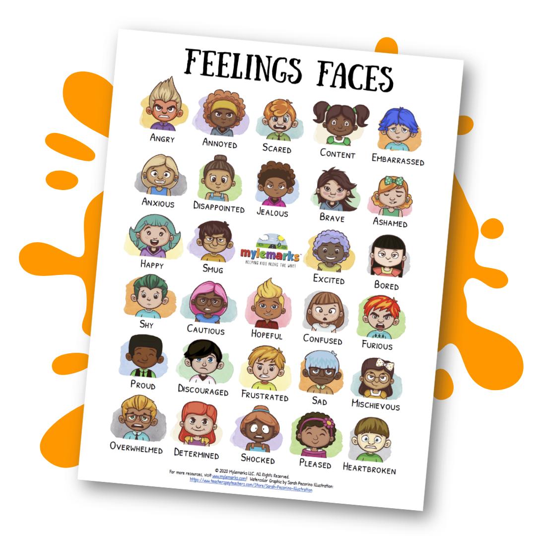 Feelings Faces Poster In