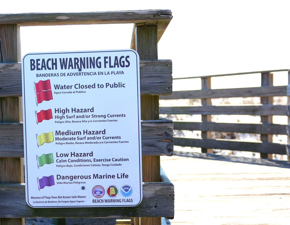 Know Before You Go What Do The Flag Colors Mean With Images Flag Colors Beach Safety Flag