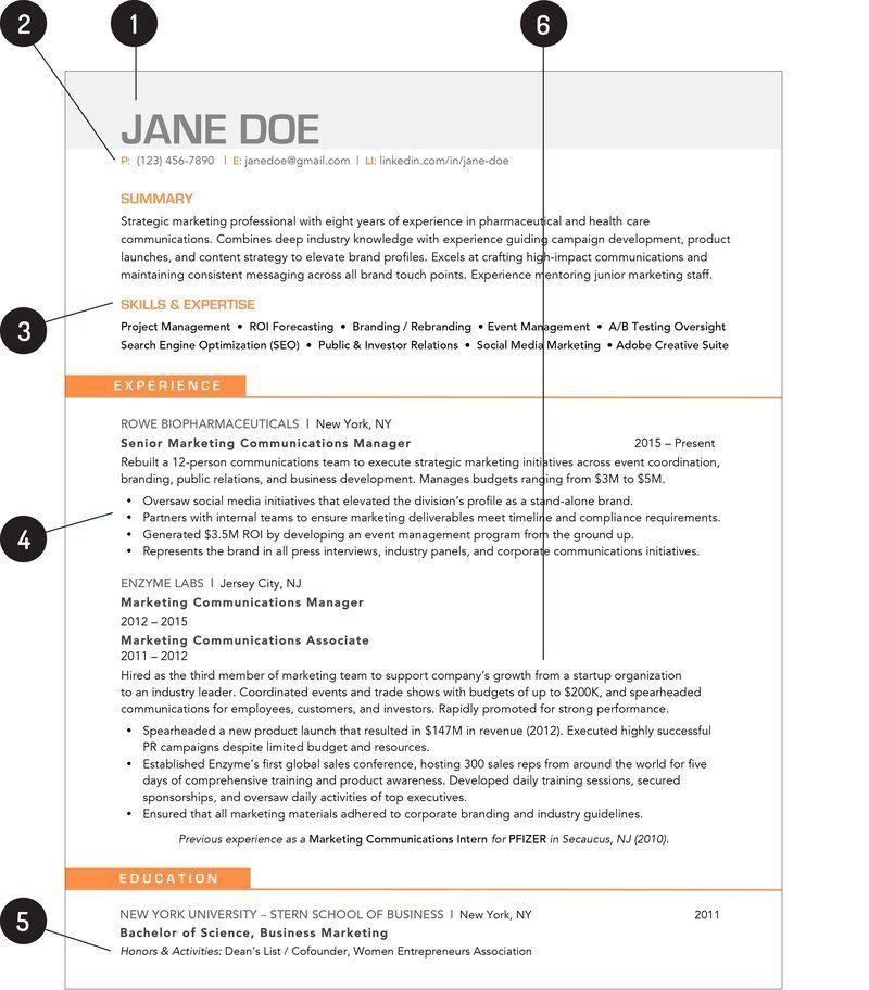 Best Resume Format Resume Skills Best Resume Template Job Resume Downloadable Resume Te In 2020 Best Resume Format Resume Skills Best Resume Template