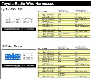 Corolla DIY Toyota Radio Wire Harnesses Diagram Toyota