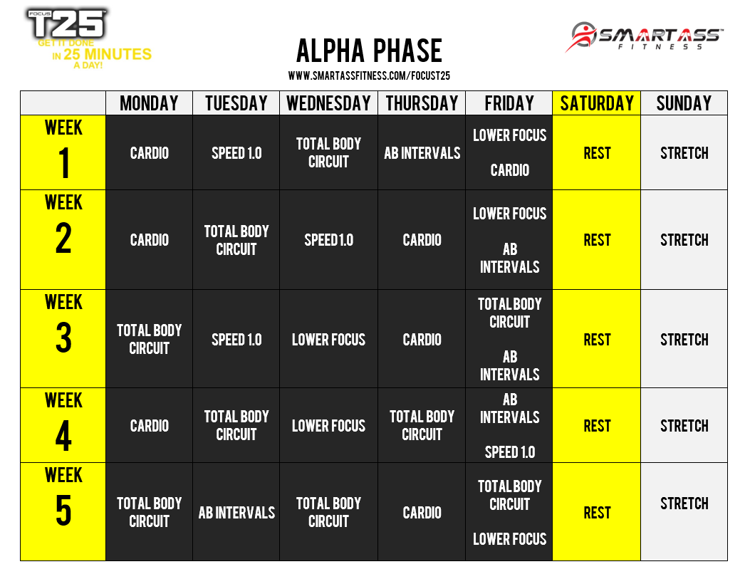 focus t25 schedule - alpha phase | 21 day fix recipes | pinterest