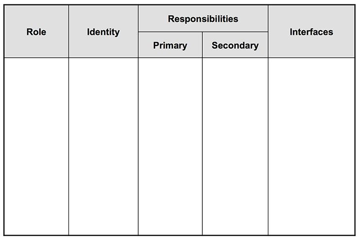 Roles And Responsibilities Clean Template Nonprofit Management