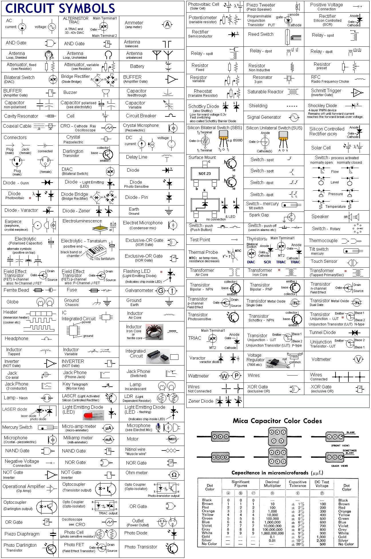 schematic symbols chart | electric circuit symbols: a considerably complete  alphabetized table