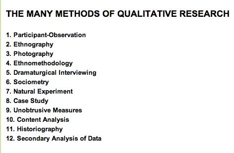 Research Method Type Google Search Quantitative Academic Your Undergraduate Dissertation In Health And Social Care