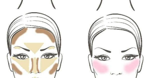 Photo of Face contour –  Highlight and outline of the cheat – makeup tutorial  – #conto…