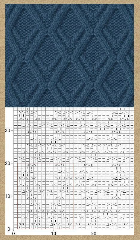 Cable Knit pattern https://img | PUNTOS TEJIDOS PALILLOS | Pinterest ...
