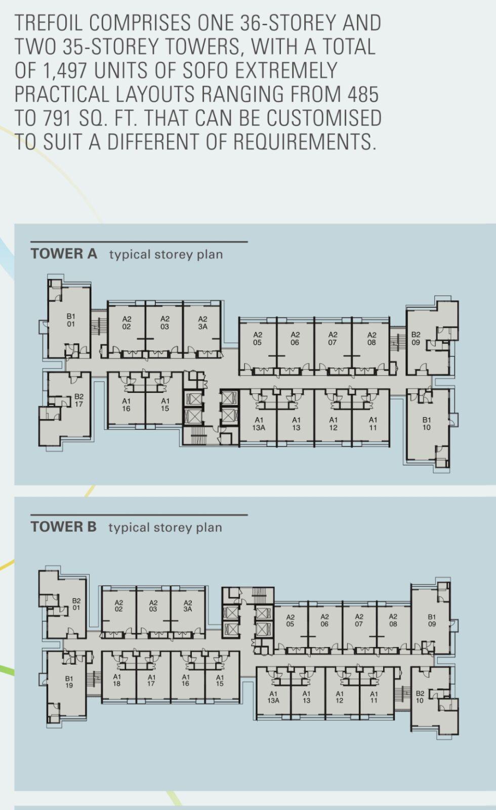 Trefoil Setia City Floor Plan Google Search How To Plan Floor Plans Layout
