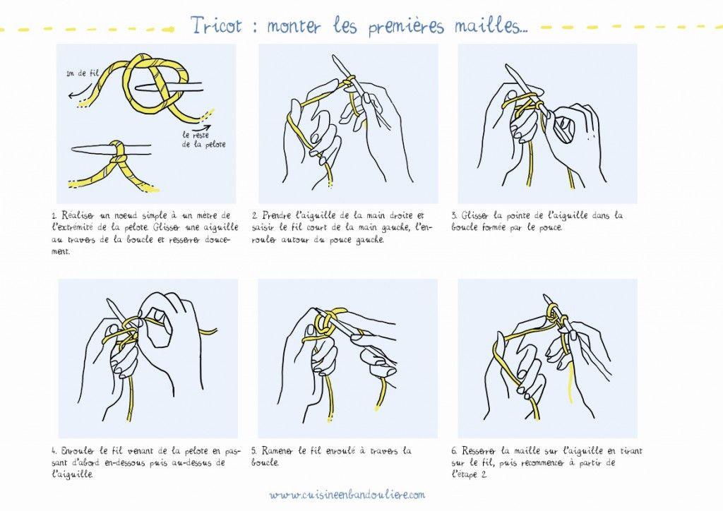 Tricoter Les Premières Mailles Monter Blog De Tricot