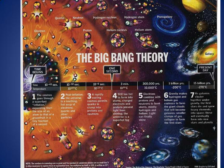 Teoría del Big Bang | CREAR ES TRADUCIR EL ENTORNO, 33 muchachas ...