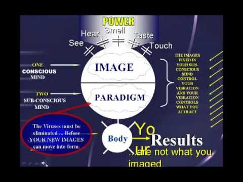 Your beliefs control your habits when you feel stuck and you can creating wealth by removing paradigms with bob proctor fandeluxe Gallery