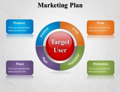 download presentation background and templates for marketing plan
