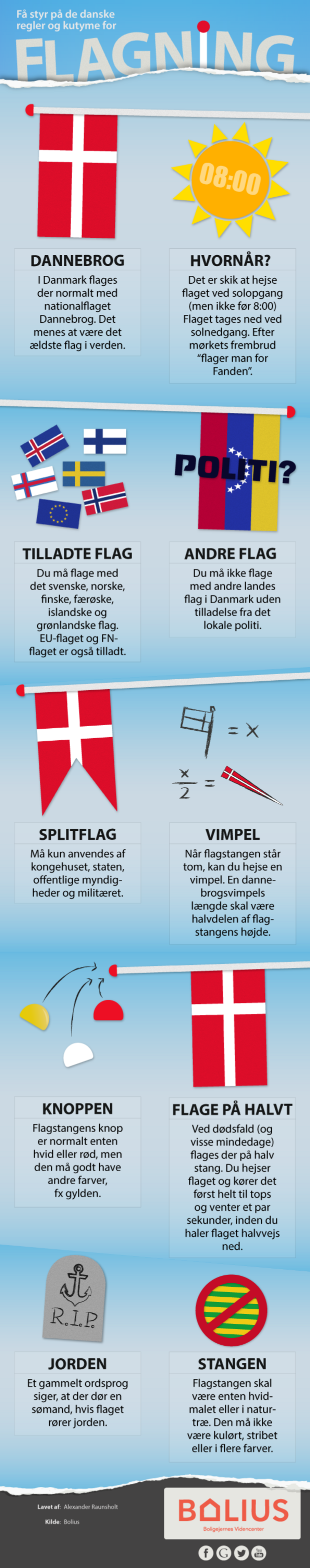 Infografik Flagning Infografik Jorden Inspiration
