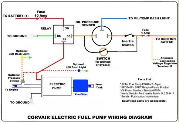 Diagram  199gmc P Chassis Wiring Diagram Motorhome