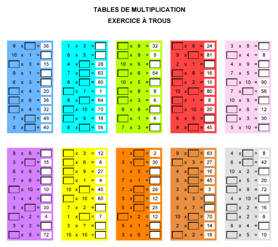 Table de multiplication dans le d sordre trous scolaire - Table de multiplication a imprimer ...