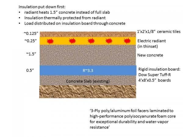 Name Slide1 Jpg Views 3610 Size 43 3 Kb Radiant Insulation Rigid Insulation Slab Insulation