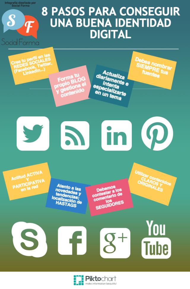 8 Pasos Para Conseguir Una Buena Identidad Digital Infografia Infographic Socialmedia Tics Y Formación Redes Sociais Educativo Negocios Online
