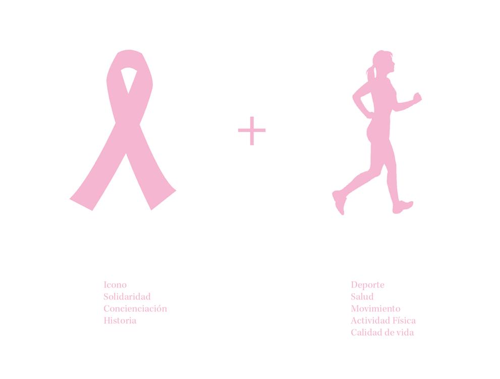 mujer-activa significado del logotipo o imagen de marca