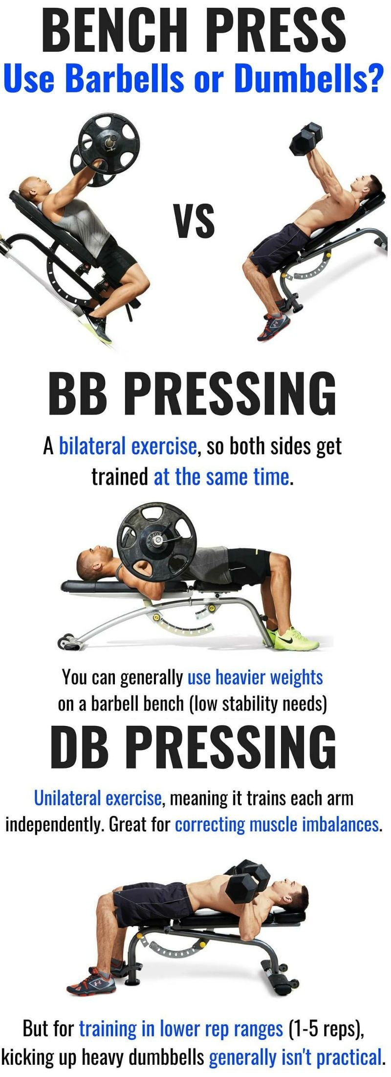 c566869eb54b72ff7e4e59c75ac8531b - How To Get Heavy Dumbbells Up For Bench Press