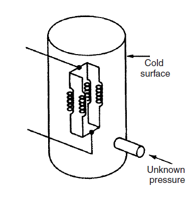 Low Pressure Measurement Pressure Low Pressure Measurements