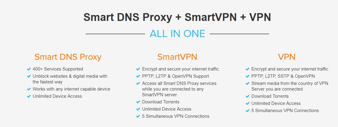 Pin On Best Smart Dns Proxy Service Provider
