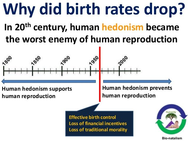 Why did birth rates drop? In 20th century, human hedonism became the worst enemy of human reproduction Human hedonism supp...