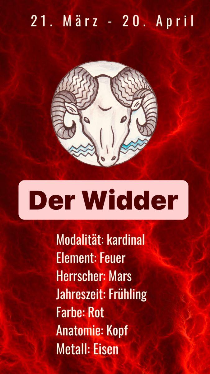 Sternzeichen Widder - starke Durchsetzungskraft! in 2021