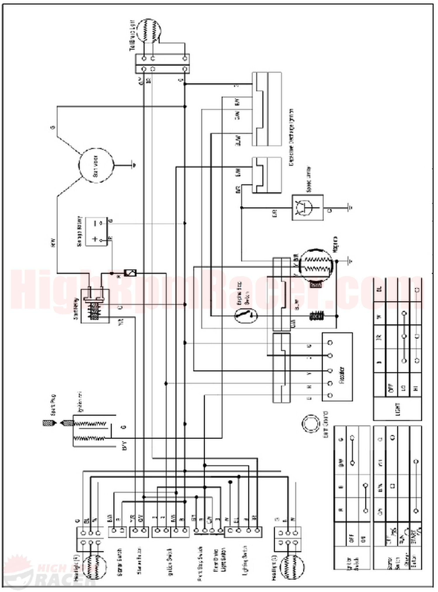 SunL ATV 250 Wiring Diagram (With images) Electrical