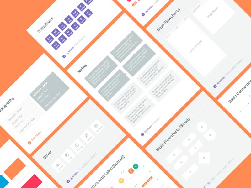 Scheme Flowcharts Starter Kit Flow chart, Starter kit