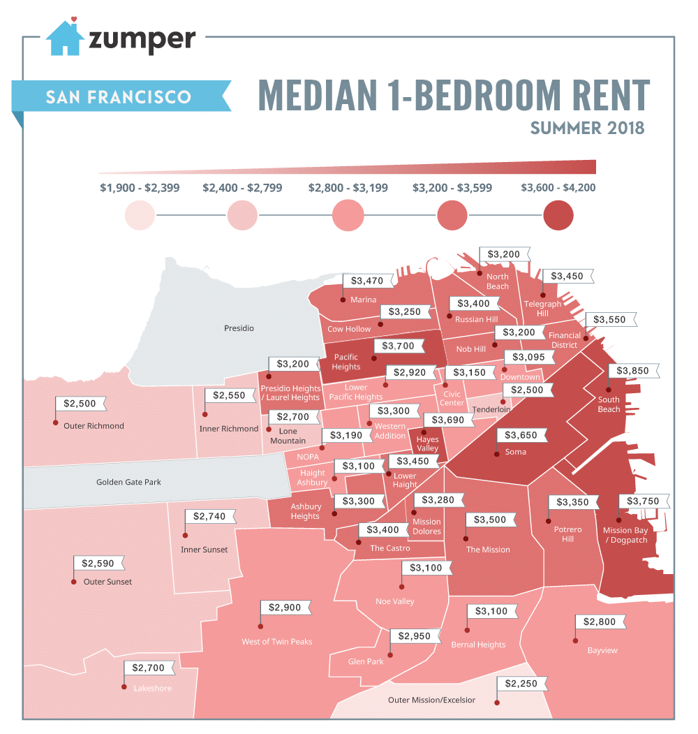 Rental And Pricing Information: Check Out Current San Francisco One-bedroom Rent Prices