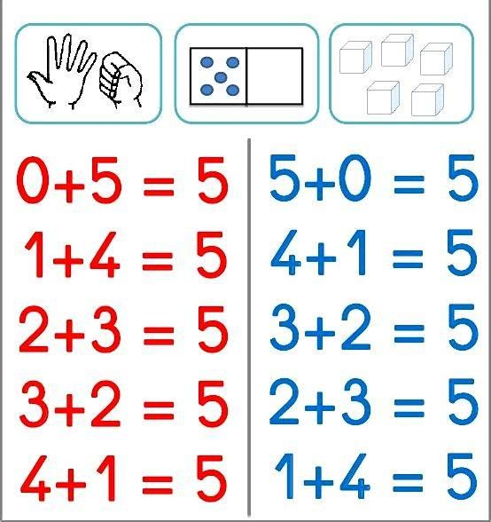 Pin by Dace Bruna on 10 | Pinterest | Maths, Preschool music and ...