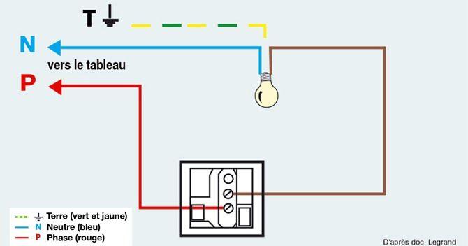 sch ma de montage du circuit lectrique d 39 un interrupteur lectricit electrique sch ma. Black Bedroom Furniture Sets. Home Design Ideas