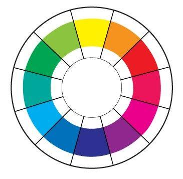 Color Wheel Magic 101 With Margie Deeb Craftartedu Fun Classes