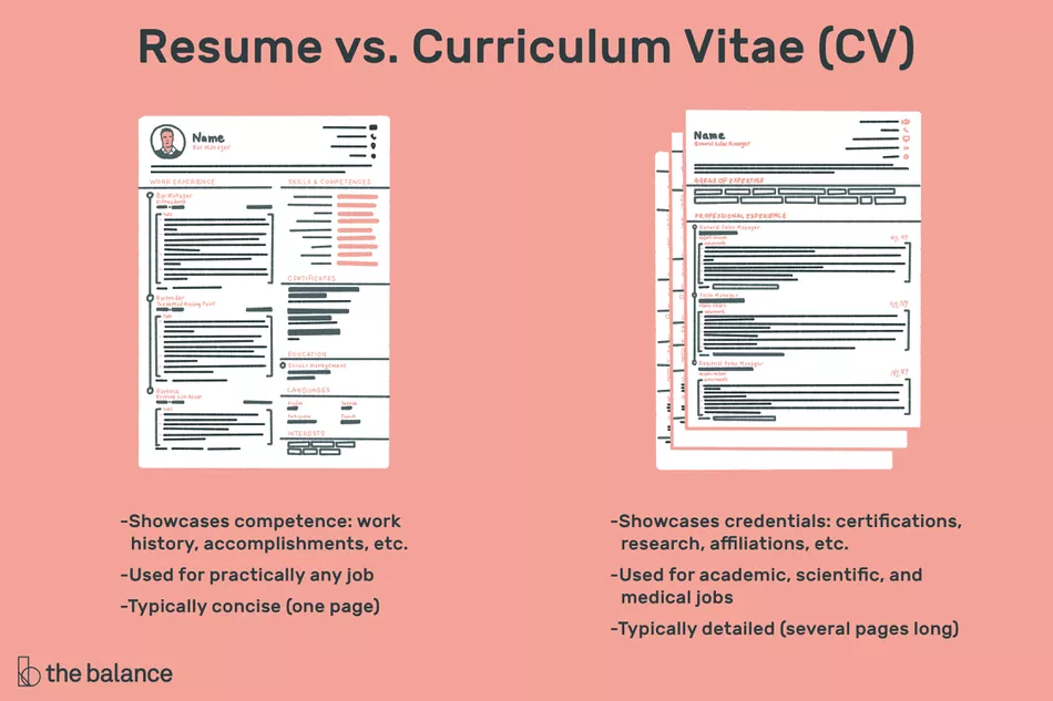 The Difference Between A Resume And A Curriculum Vitae Curriculum Vitae Job Resume Examples Resume